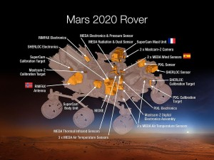 Proposed science instruments for NASA's Mars 2020 rover. Source: NASA